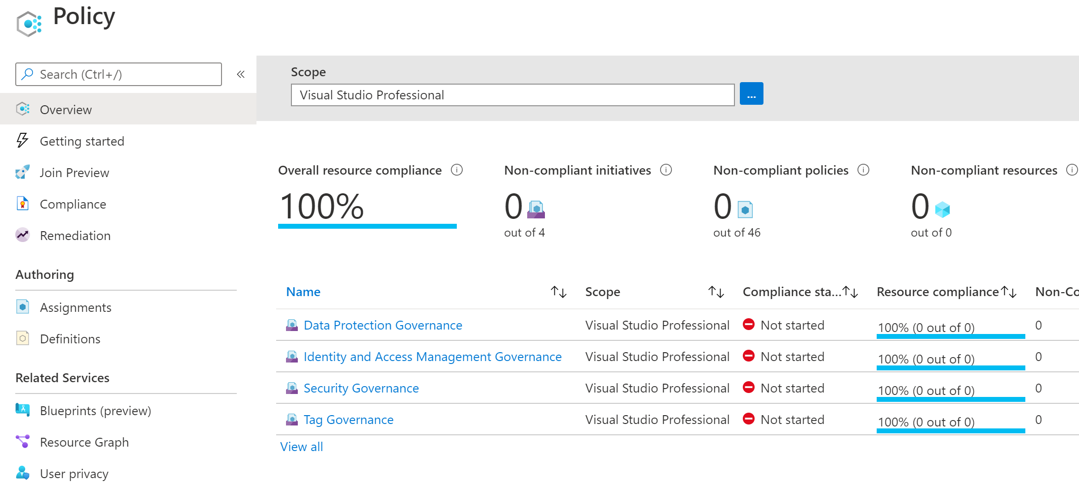 azure demo environment policy compliance deployed status
