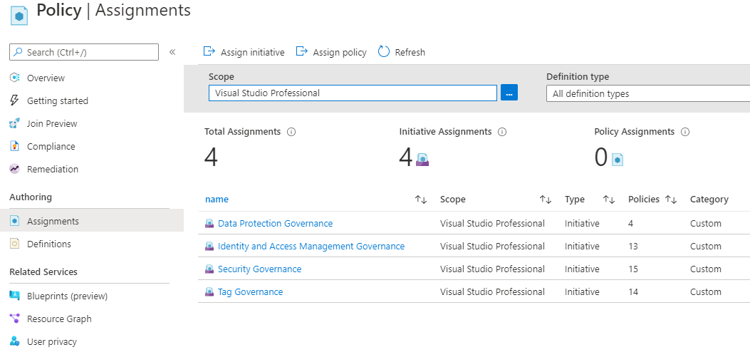 azure demo environment policy assignments deployed